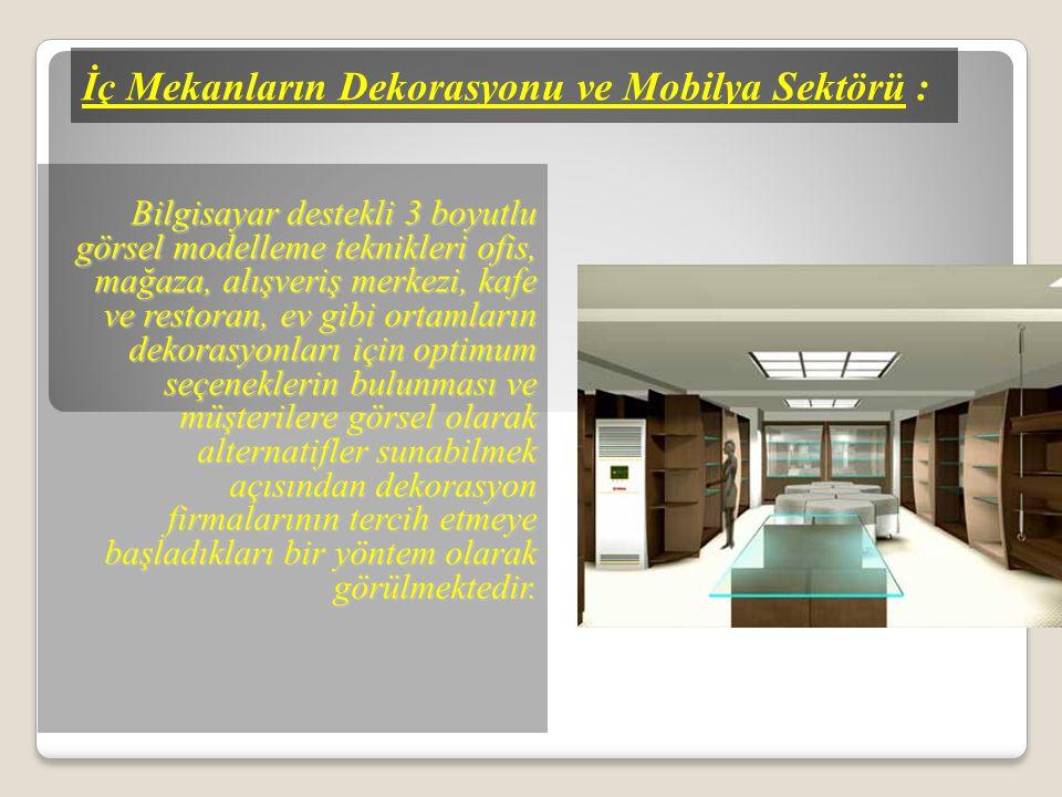 İç Mekanların Dekorasyonu ve Mobilya Sektörü :