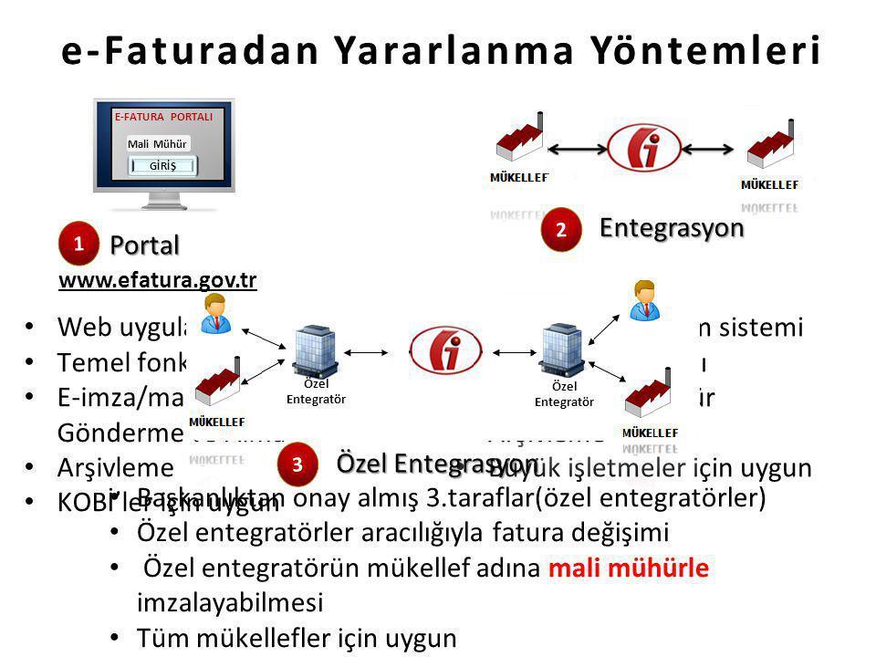 e-Faturadan Yararlanma Yöntemleri