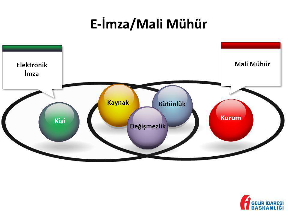 E-İmza/Mali Mühür Mali Mühür Elektronik İmza Kaynak Bütünlük Kurum