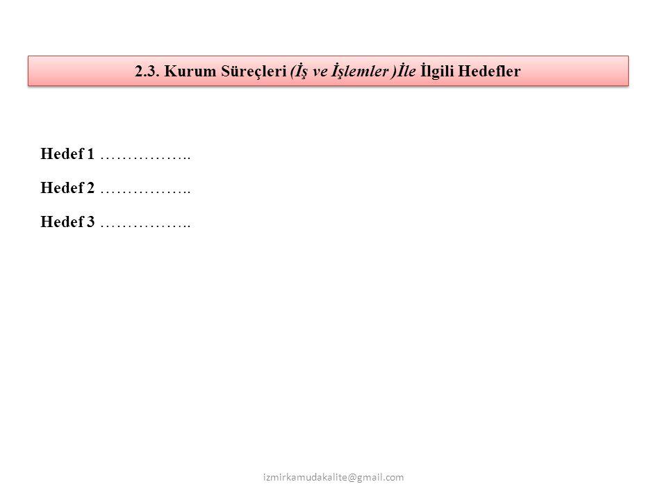 2.3. Kurum Süreçleri (İş ve İşlemler )İle İlgili Hedefler