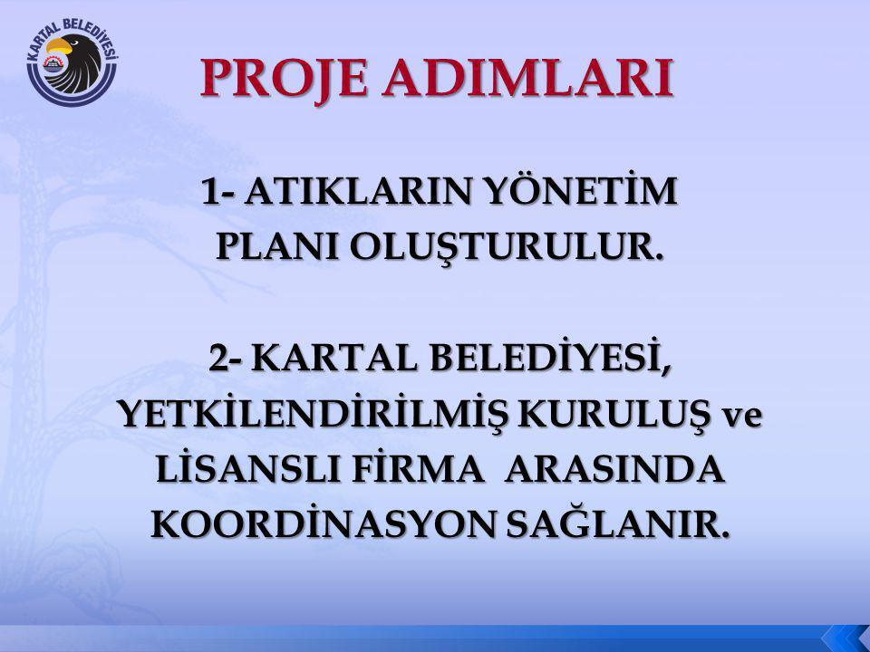 PROJE ADIMLARI 1- ATIKLARIN YÖNETİM PLANI OLUŞTURULUR.