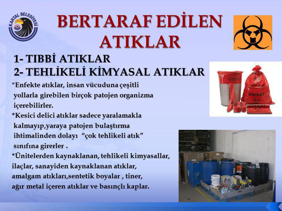 BERTARAF EDİLEN ATIKLAR