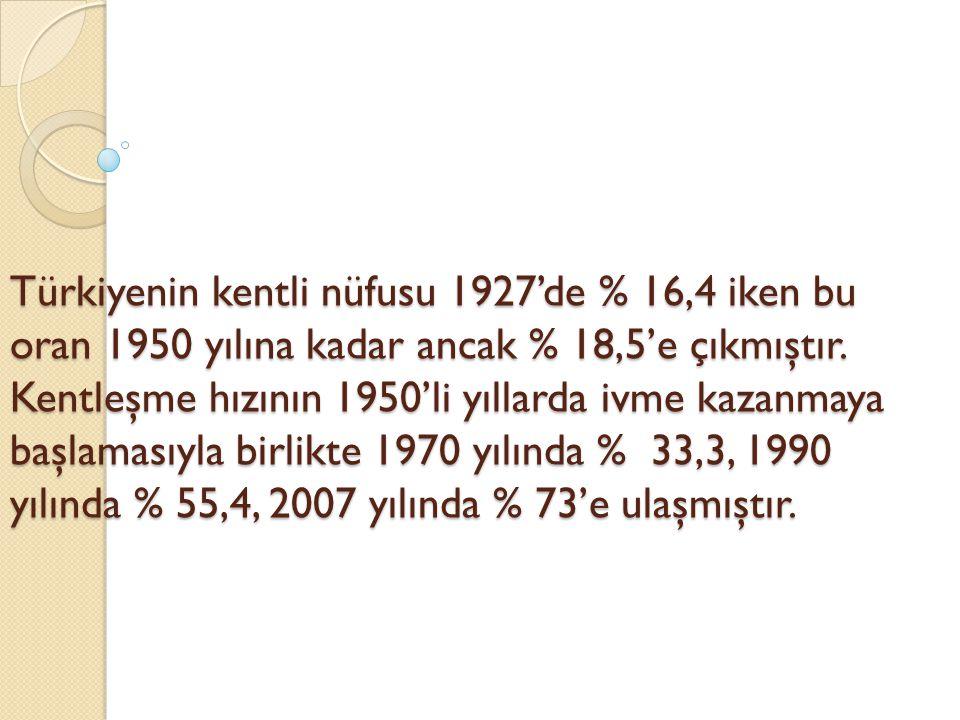 Türkiyenin kentli nüfusu 1927'de % 16,4 iken bu oran 1950 yılına kadar ancak % 18,5'e çıkmıştır.