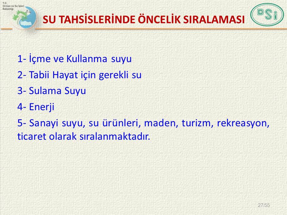 SU TAHSİSLERİNDE ÖNCELİK SIRALAMASI