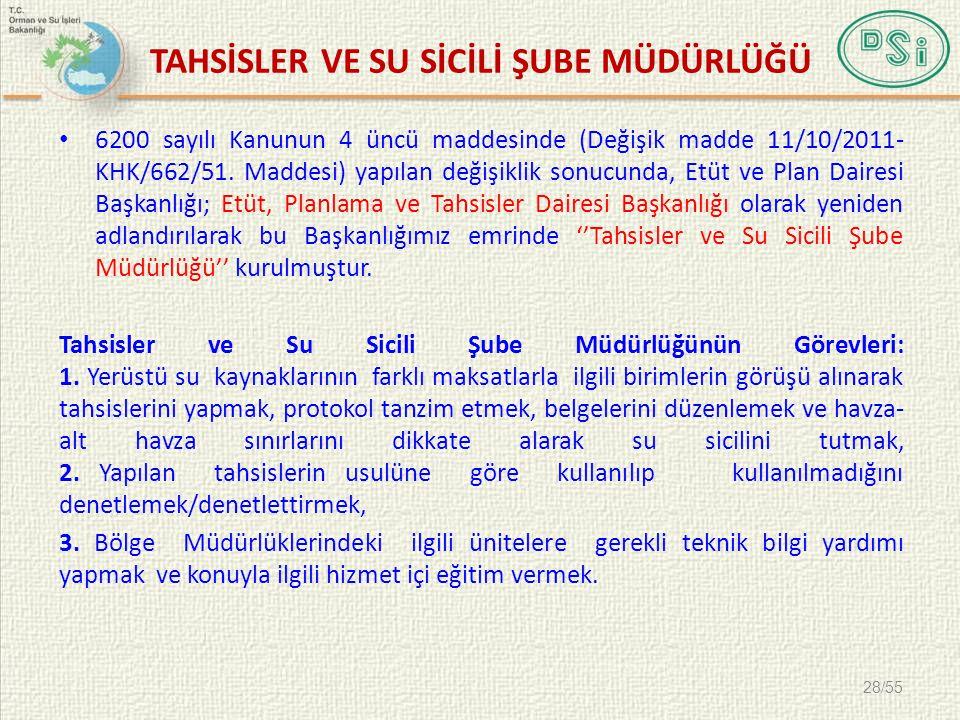 TAHSİSLER VE SU SİCİLİ ŞUBE MÜDÜRLÜĞÜ