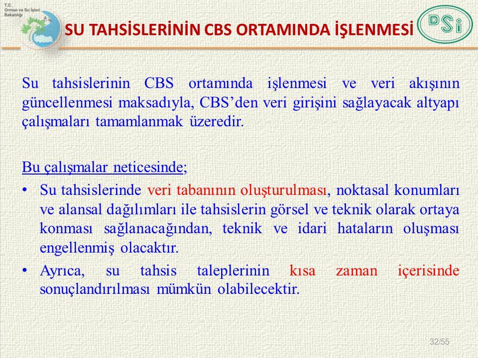 SU TAHSİSLERİNİN CBS ORTAMINDA İŞLENMESİ