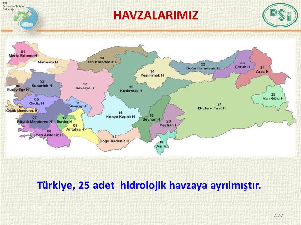 Türkiye, 25 adet hidrolojik havzaya ayrılmıştır.