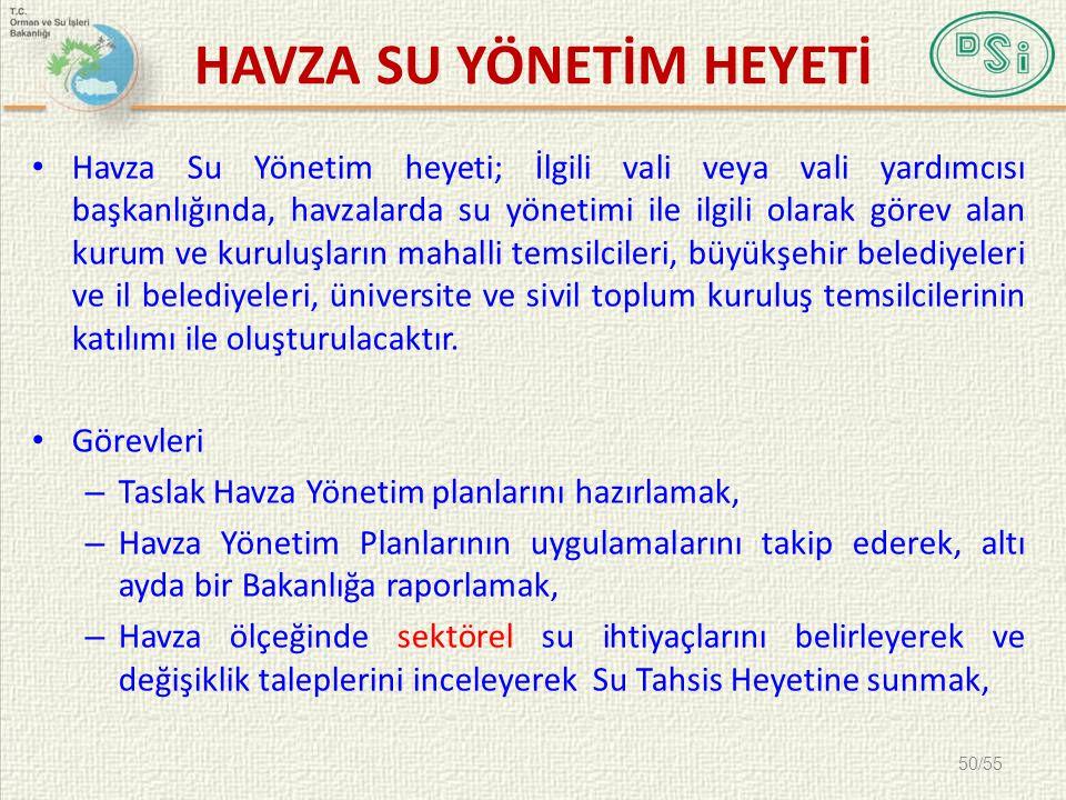 HAVZA SU YÖNETİM HEYETİ