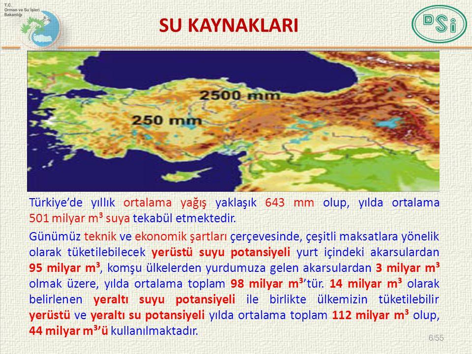 SU KAYNAKLARI Türkiye'de yıllık ortalama yağış yaklaşık 643 mm olup, yılda ortalama 501 milyar m³ suya tekabül etmektedir.