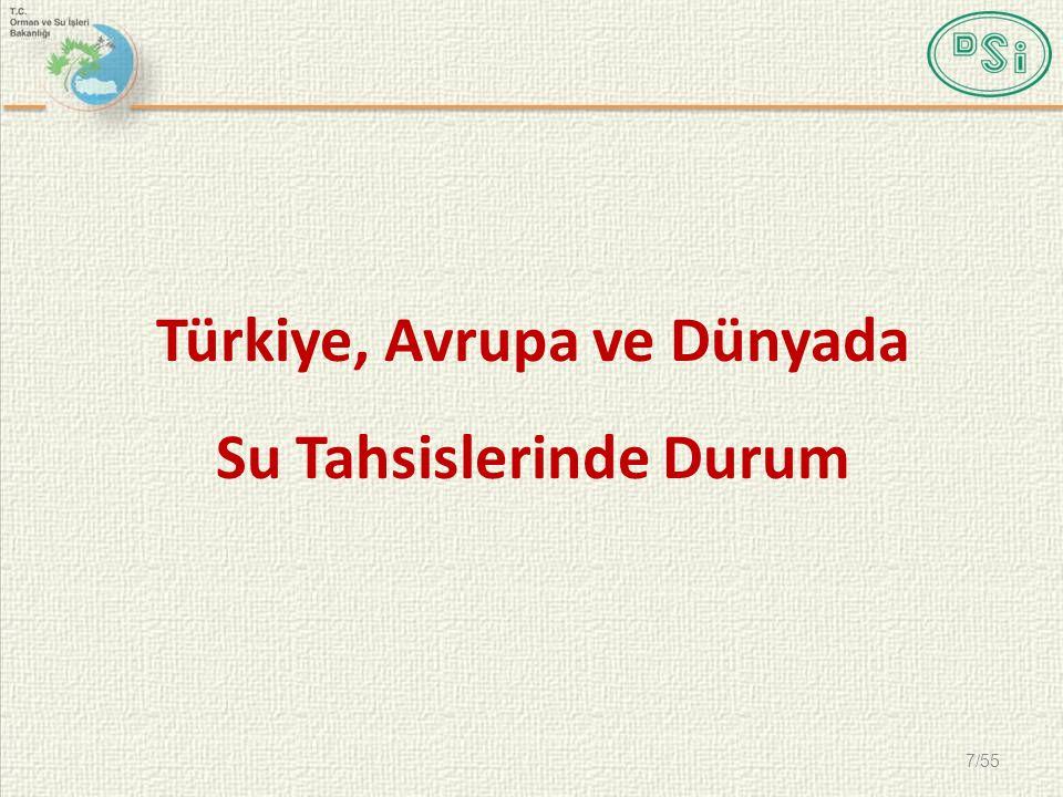 Türkiye, Avrupa ve Dünyada Su Tahsislerinde Durum