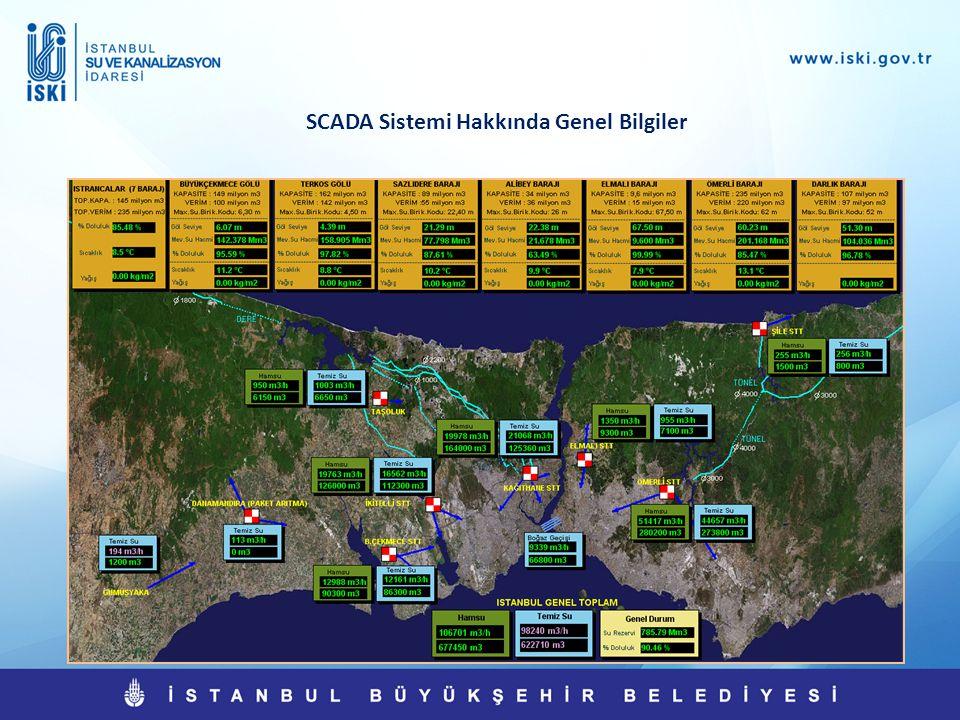 SCADA Sistemi Hakkında Genel Bilgiler
