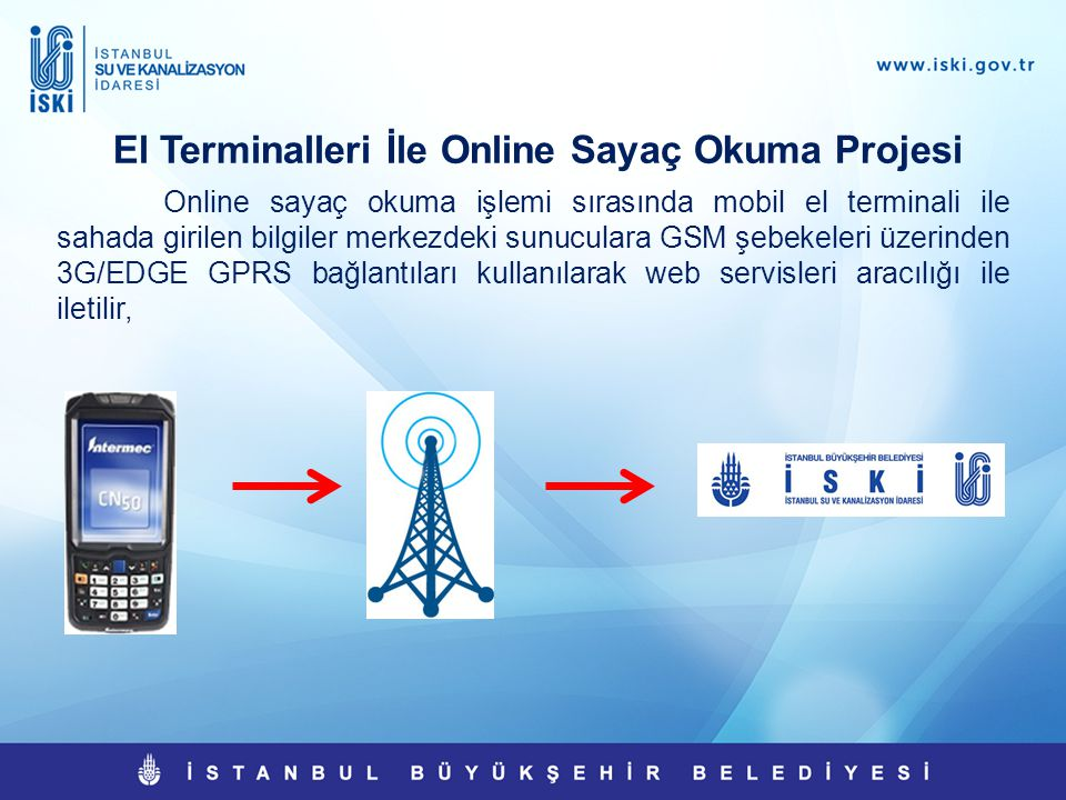 El Terminalleri İle Online Sayaç Okuma Projesi