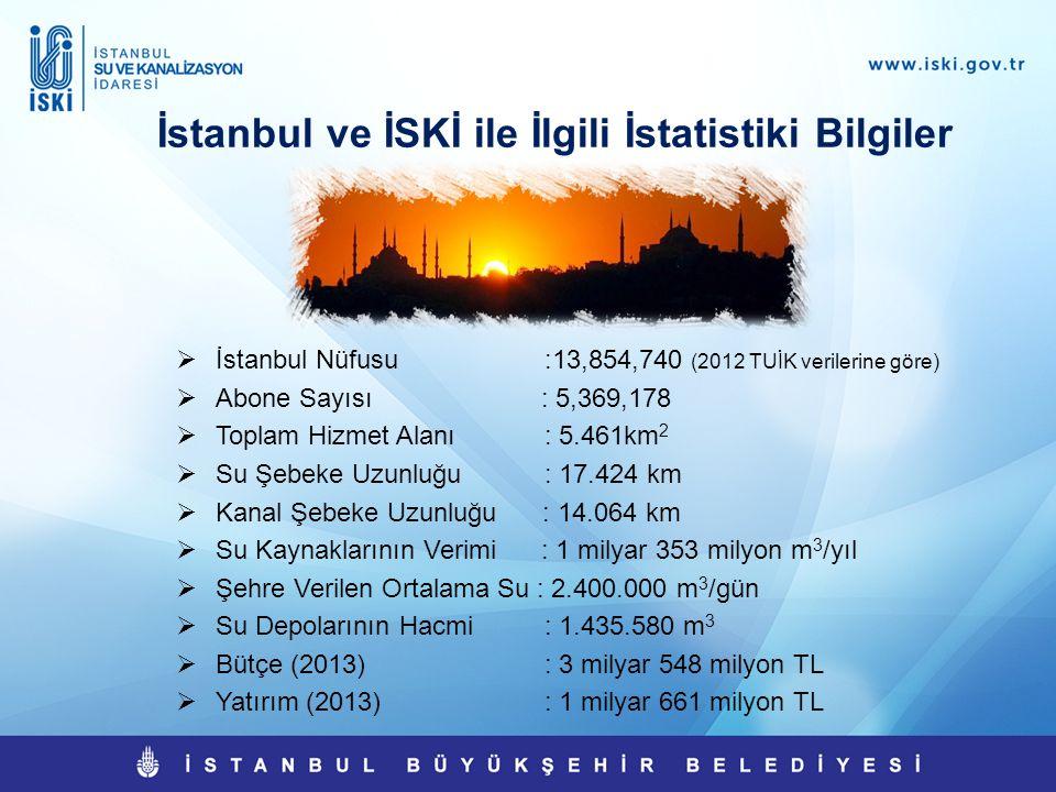 İstanbul ve İSKİ ile İlgili İstatistiki Bilgiler