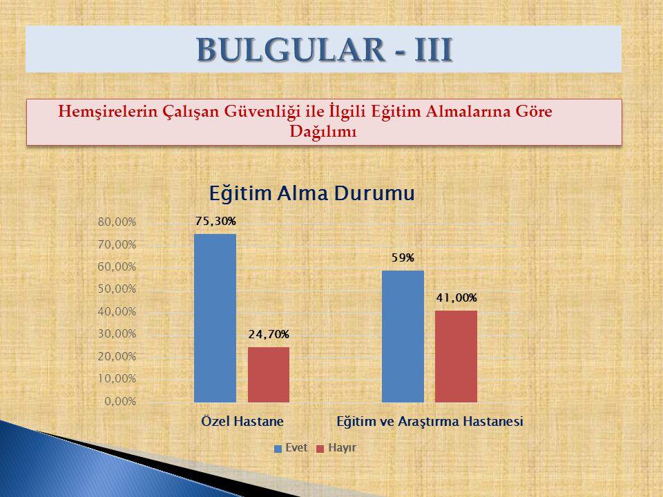 BULGULAR - III Hemşirelerin Çalışan Güvenliği ile İlgili Eğitim Almalarına Göre Dağılımı