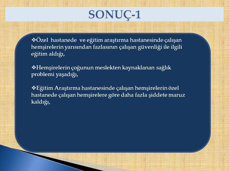 SONUÇ-1 Özel hastanede ve eğitim araştırma hastanesinde çalışan hemşirelerin yarısından fazlasının çalışan güvenliği ile ilgili eğitim aldığı,