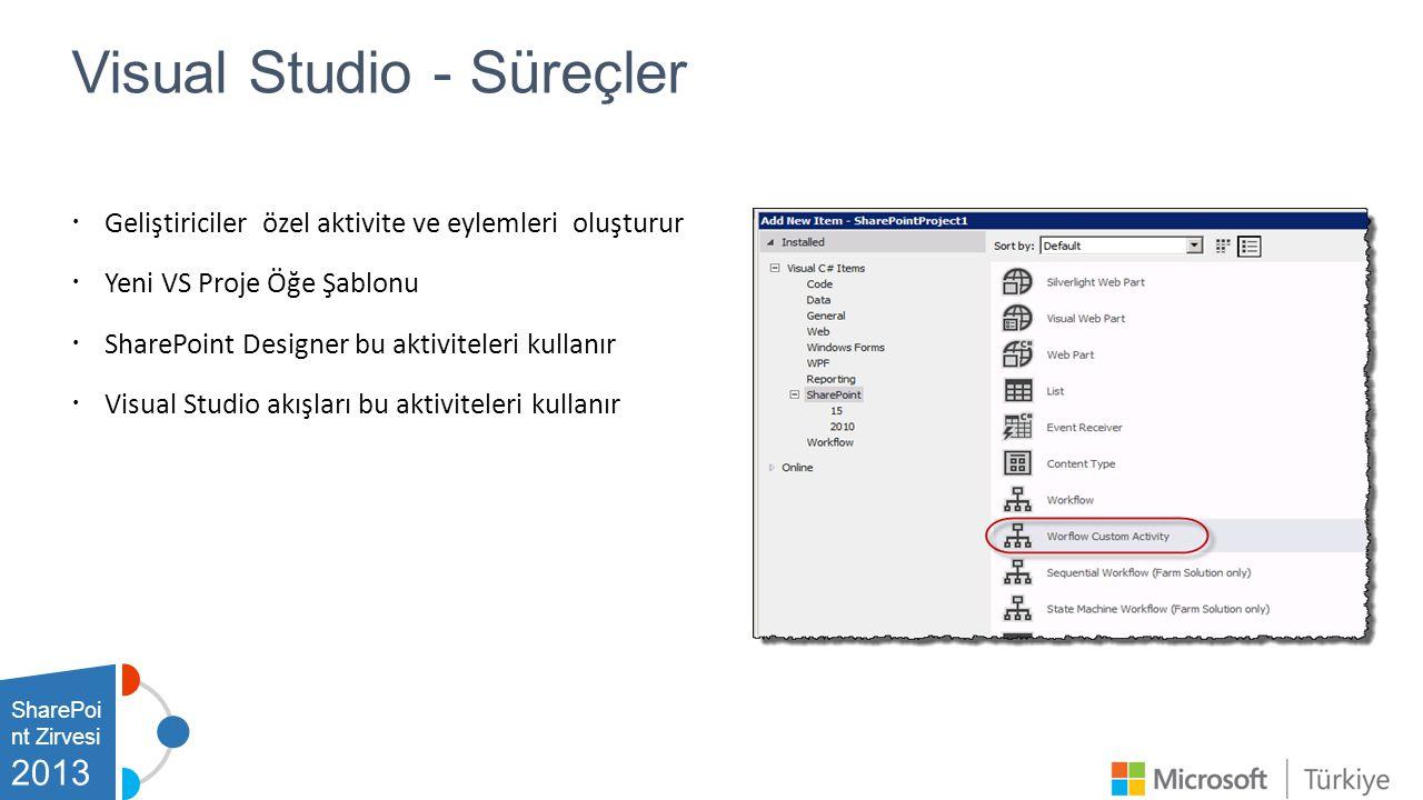 Visual Studio - Süreçler