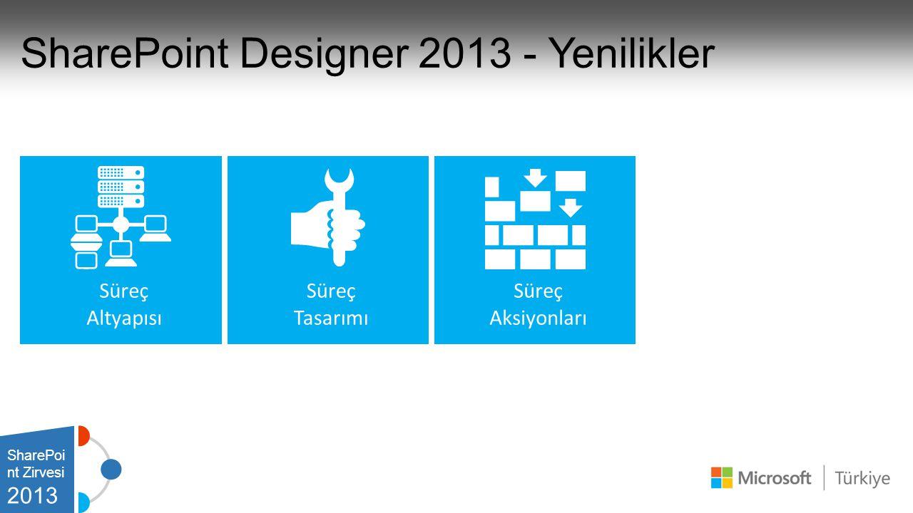SharePoint Designer 2013 - Yenilikler