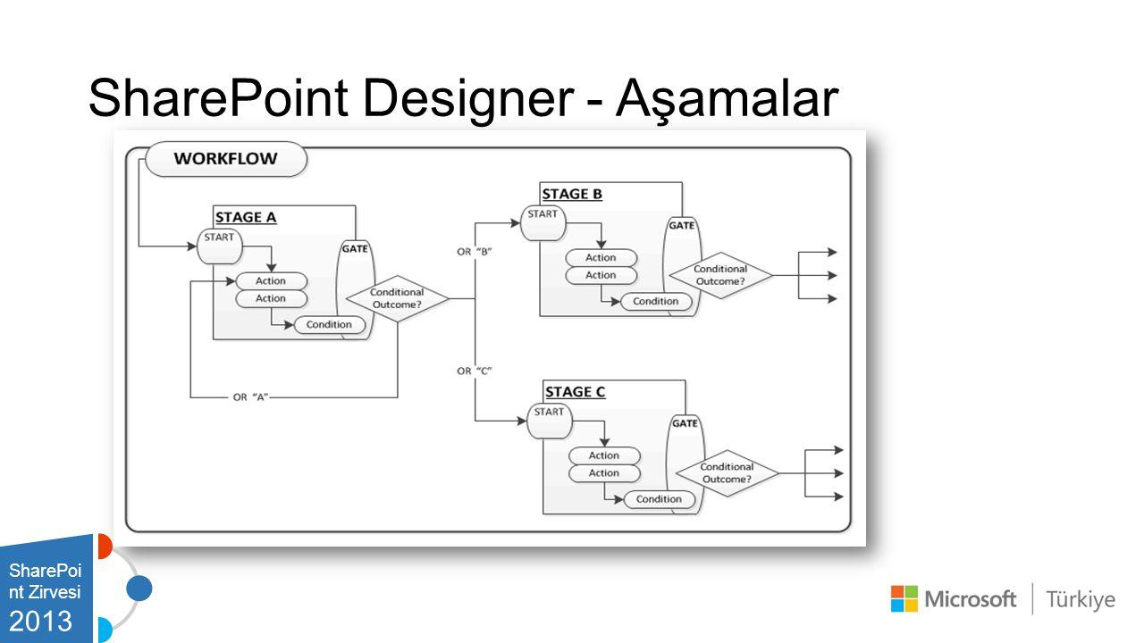 SharePoint Designer - Aşamalar
