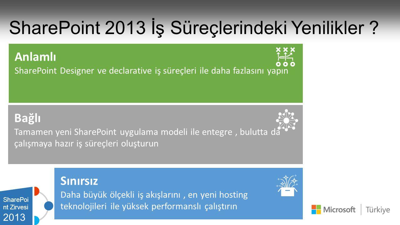 SharePoint 2013 İş Süreçlerindeki Yenilikler
