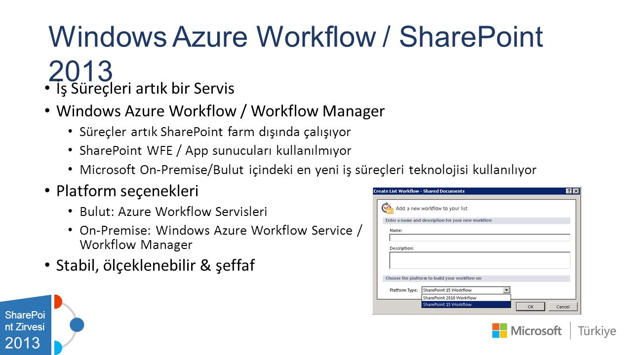 Windows Azure Workflow / SharePoint 2013