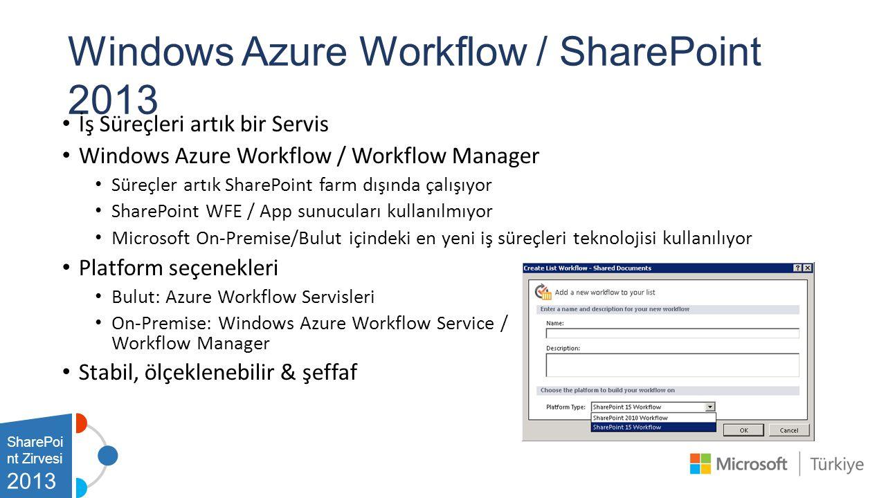 Windows Azure Workflow / SharePoint 2013