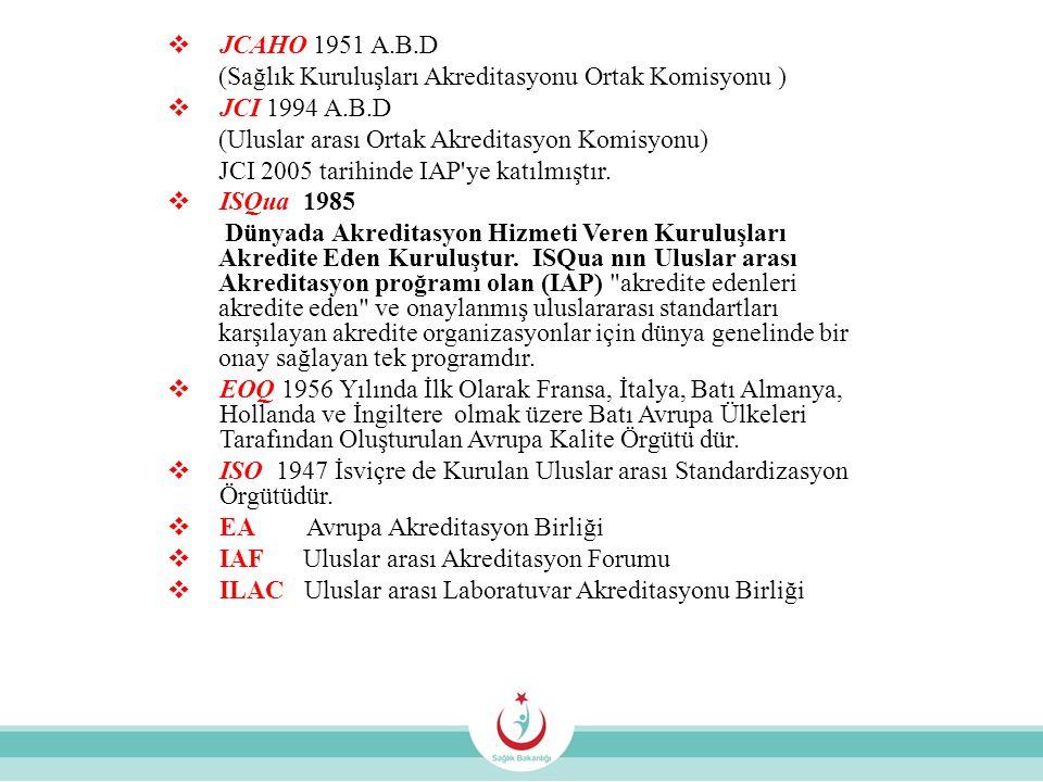 JCAHO 1951 A.B.D (Sağlık Kuruluşları Akreditasyonu Ortak Komisyonu ) JCI 1994 A.B.D. (Uluslar arası Ortak Akreditasyon Komisyonu)
