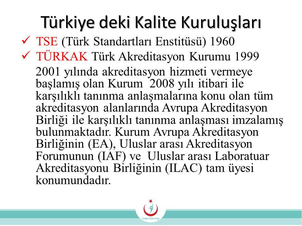 Türkiye deki Kalite Kuruluşları