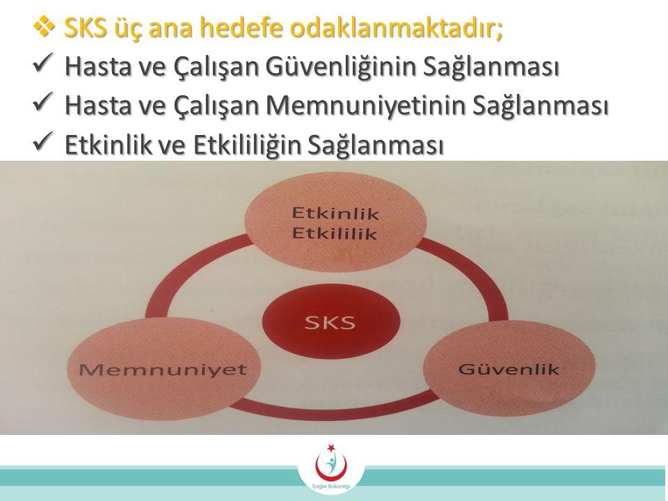 SKS üç ana hedefe odaklanmaktadır;