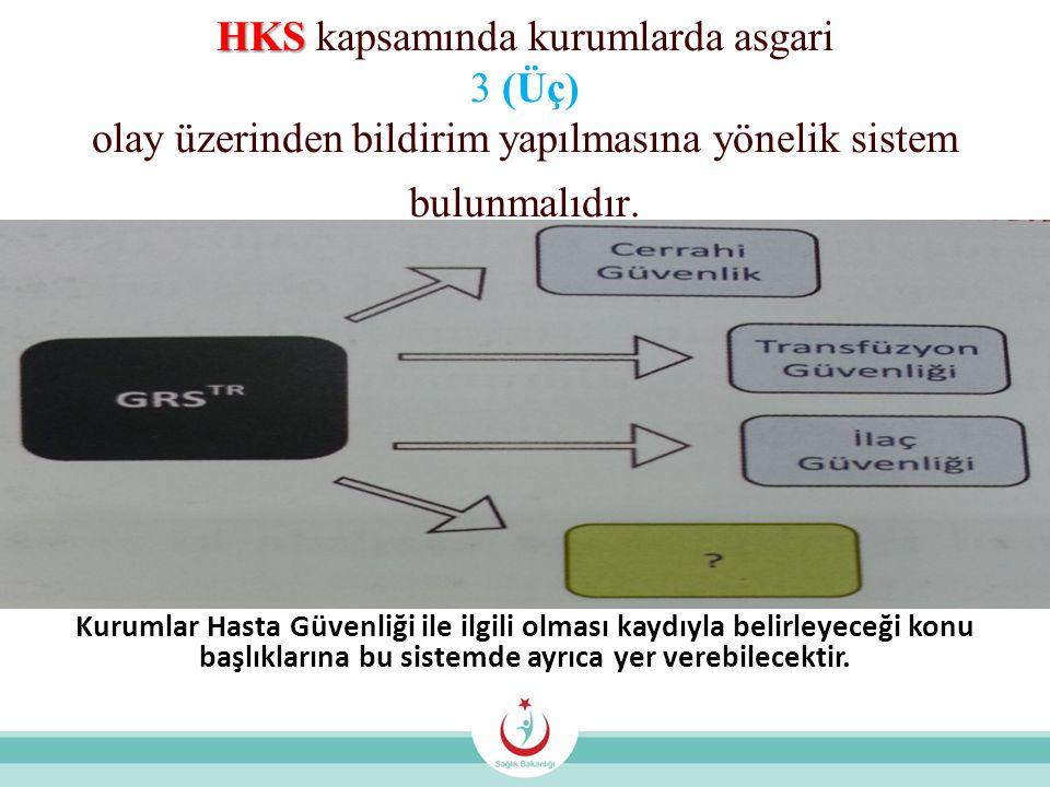 HKS kapsamında kurumlarda asgari 3 (Üç) olay üzerinden bildirim yapılmasına yönelik sistem bulunmalıdır.