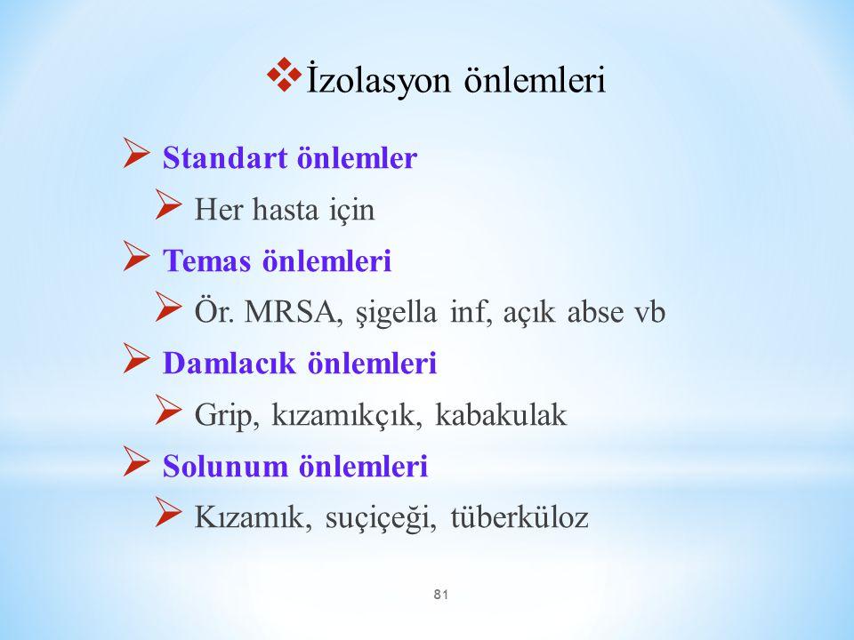 İzolasyon önlemleri Standart önlemler Her hasta için Temas önlemleri