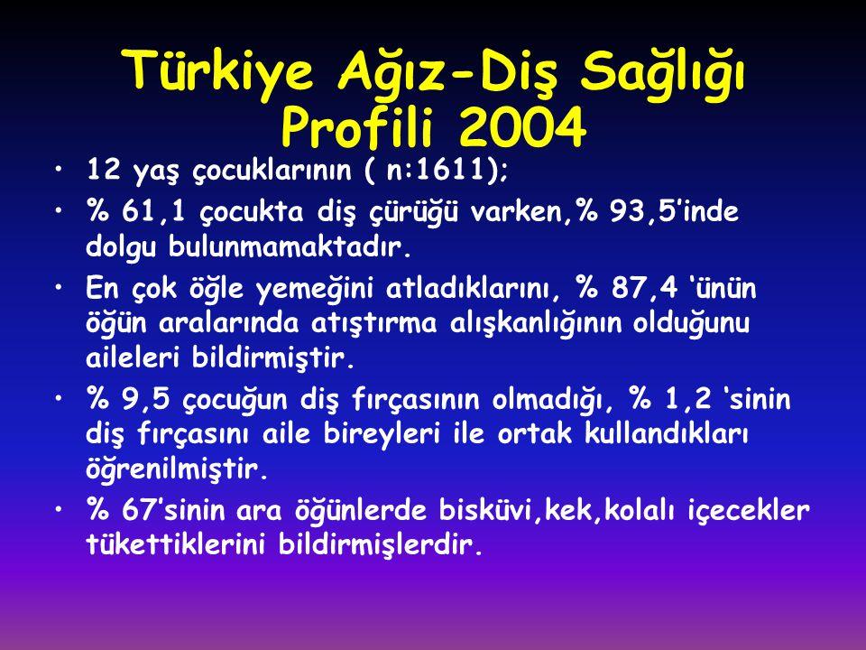 Türkiye Ağız-Diş Sağlığı Profili 2004