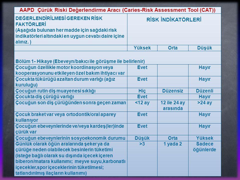 AAPD Çürük Riski Değerlendirme Aracı (Caries-Risk Assessment Tool (CAT))