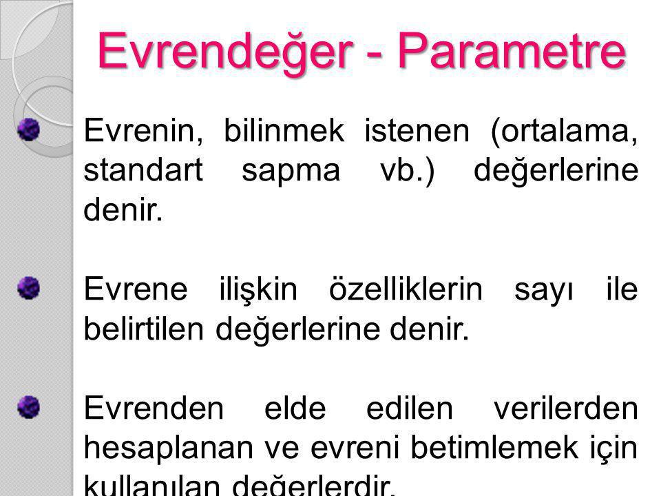 Evrendeğer - Parametre