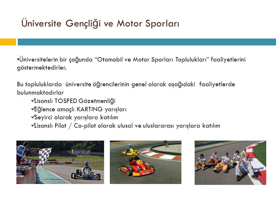 Üniversite Gençliği ve Motor Sporları
