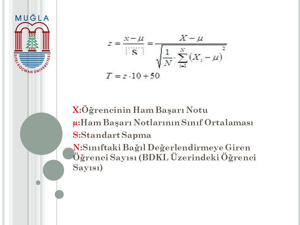 X:Öğrencinin Ham Başarı Notu. µ:Ham Başarı Notlarının Sınıf Ortalaması.