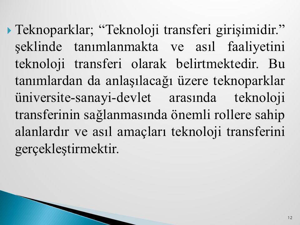 Teknoparklar; Teknoloji transferi girişimidir
