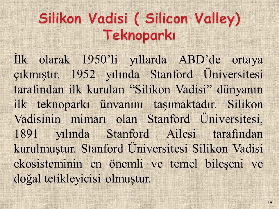 Silikon Vadisi ( Silicon Valley) Teknoparkı