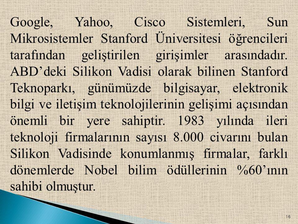 Google, Yahoo, Cisco Sistemleri, Sun Mikrosistemler Stanford Üniversitesi öğrencileri tarafından geliştirilen girişimler arasındadır.