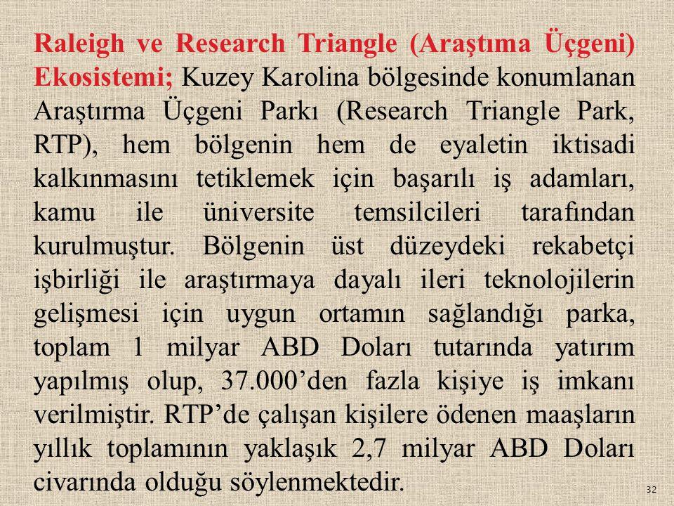 Raleigh ve Research Triangle (Araştıma Üçgeni) Ekosistemi; Kuzey Karolina bölgesinde konumlanan Araştırma Üçgeni Parkı (Research Triangle Park, RTP), hem bölgenin hem de eyaletin iktisadi kalkınmasını tetiklemek için başarılı iş adamları, kamu ile üniversite temsilcileri tarafından kurulmuştur.