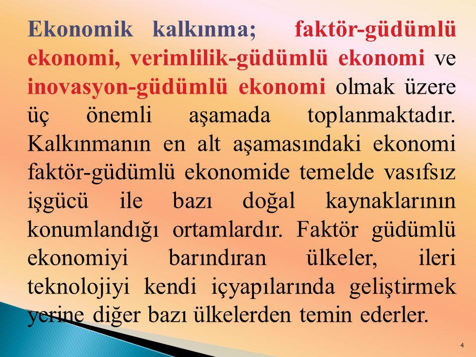 Ekonomik kalkınma; faktör-güdümlü ekonomi, verimlilik-güdümlü ekonomi ve inovasyon-güdümlü ekonomi olmak üzere üç önemli aşamada toplanmaktadır.