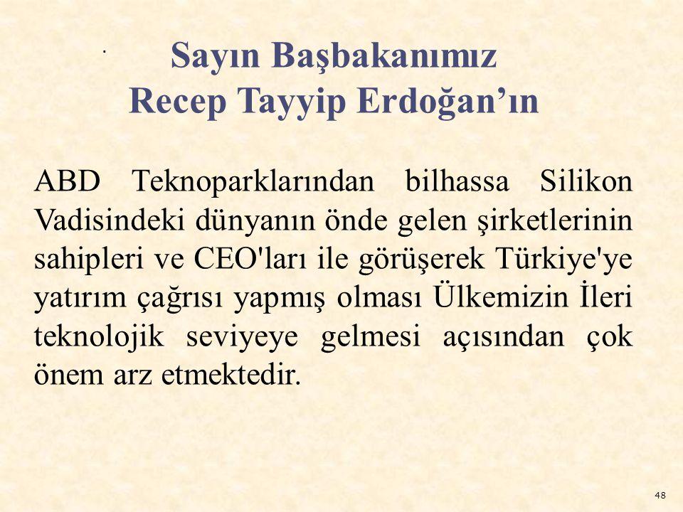 Recep Tayyip Erdoğan'ın