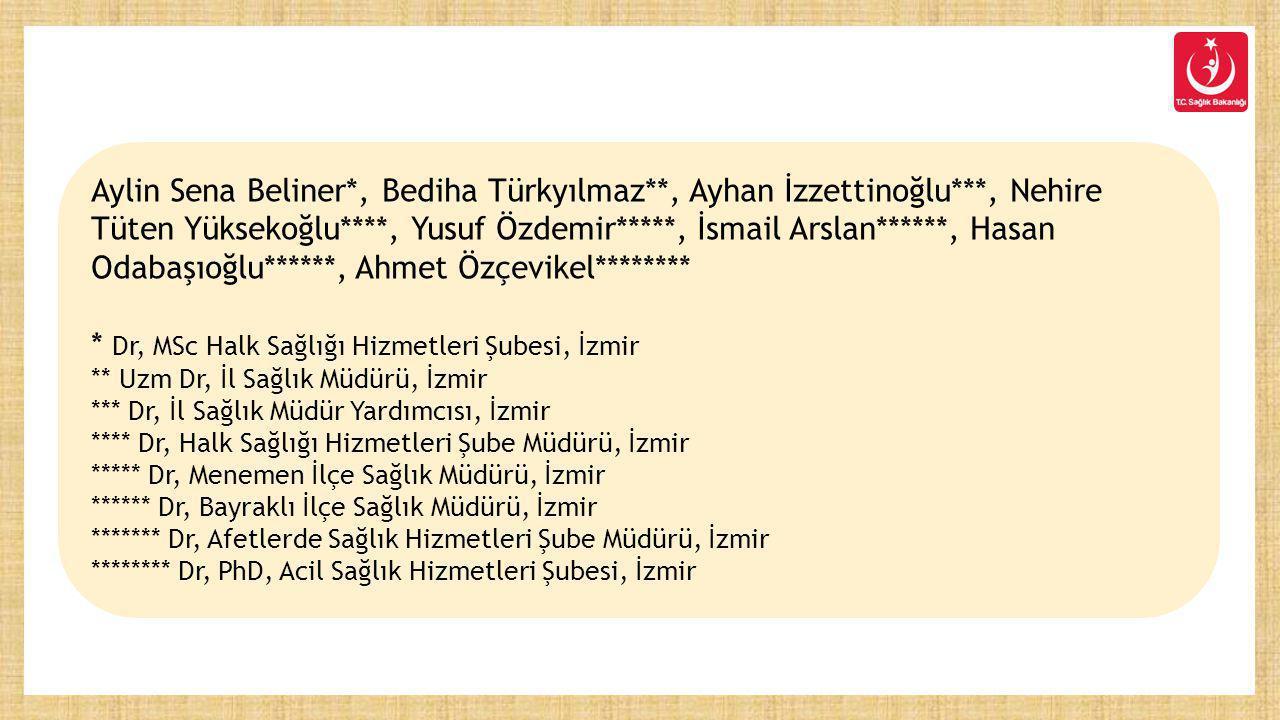 * Dr, MSc Halk Sağlığı Hizmetleri Şubesi, İzmir