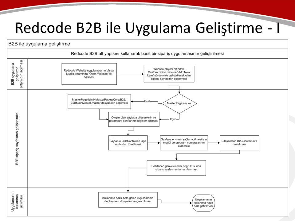 Redcode B2B ile Uygulama Geliştirme - I