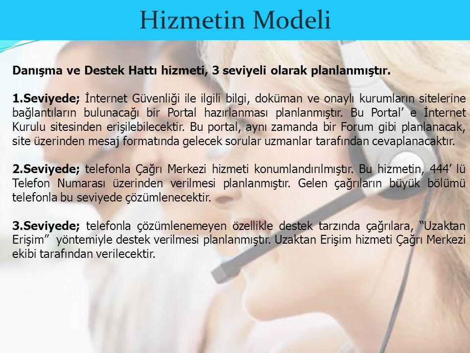 Hizmetin Modeli Hizmetin Modeli