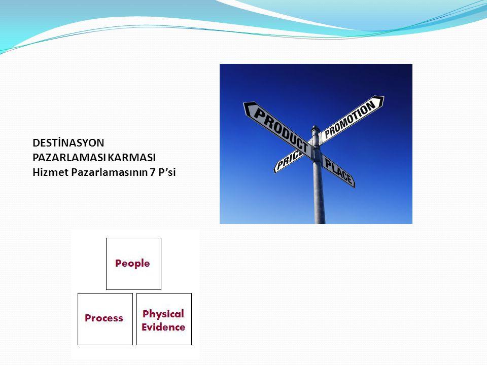 DESTİNASYON PAZARLAMASI KARMASI Hizmet Pazarlamasının 7 P'si
