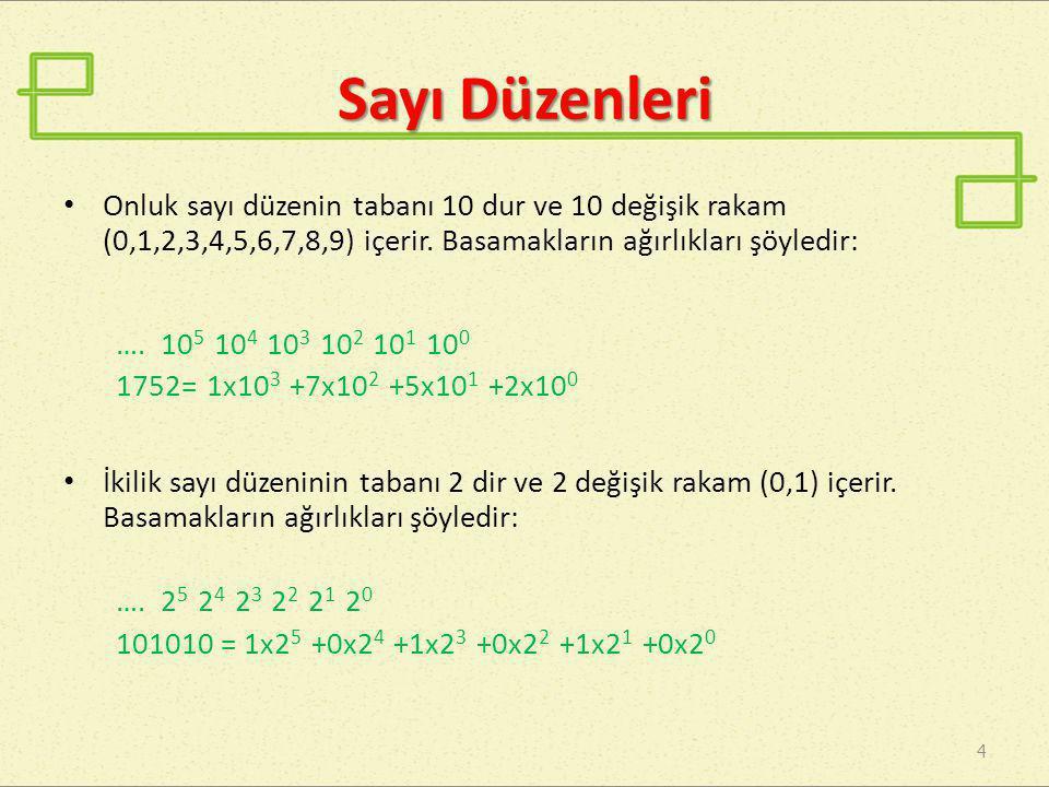 Sayı Düzenleri Onluk sayı düzenin tabanı 10 dur ve 10 değişik rakam (0,1,2,3,4,5,6,7,8,9) içerir. Basamakların ağırlıkları şöyledir: