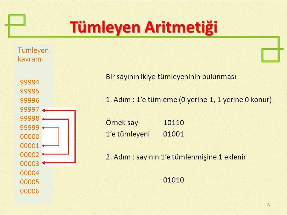 Tümleyen Aritmetiği Tümleyen. kavramı. 99994. 99995. 99996. 99997. 99998. 99999. 00000. 00001.