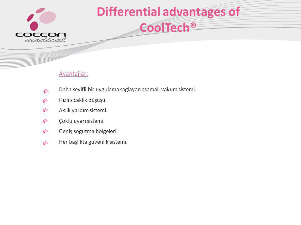 Differential advantages of CoolTech®