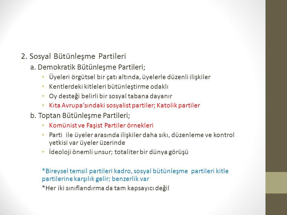 2. Sosyal Bütünleşme Partileri