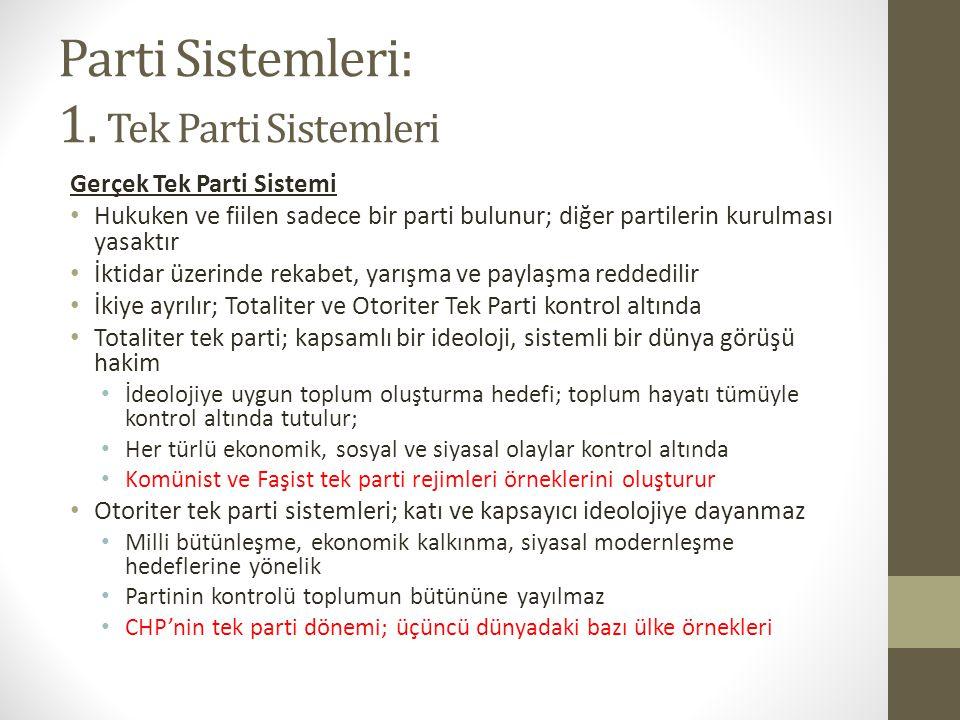 Parti Sistemleri: 1. Tek Parti Sistemleri